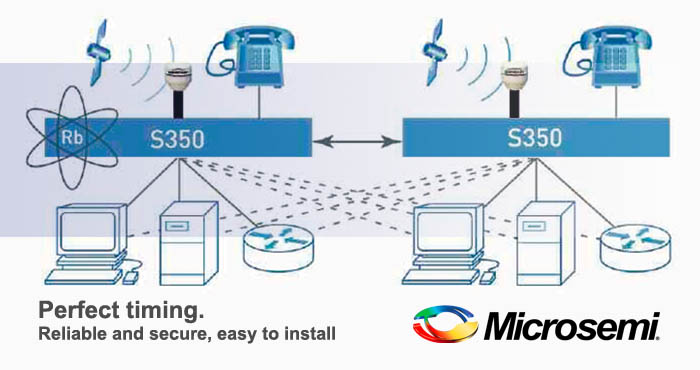 Precise time solutions, Microsemi